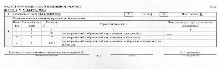 Кадастровая выписка о земельном участке. Раздел КВ3