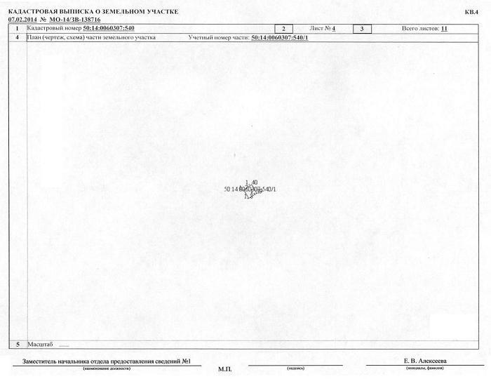 Кадастровая выписка о земельном участке. Раздел КВ4