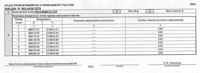 Кадастровая выписка о земельном участке. Раздел КВ6