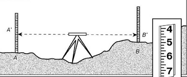 образец топоплана